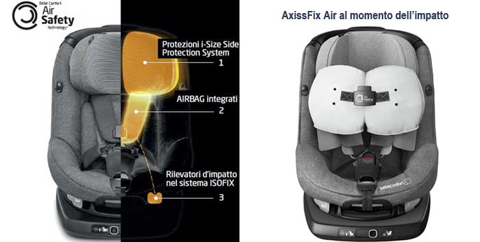 Air Safety system e airbag